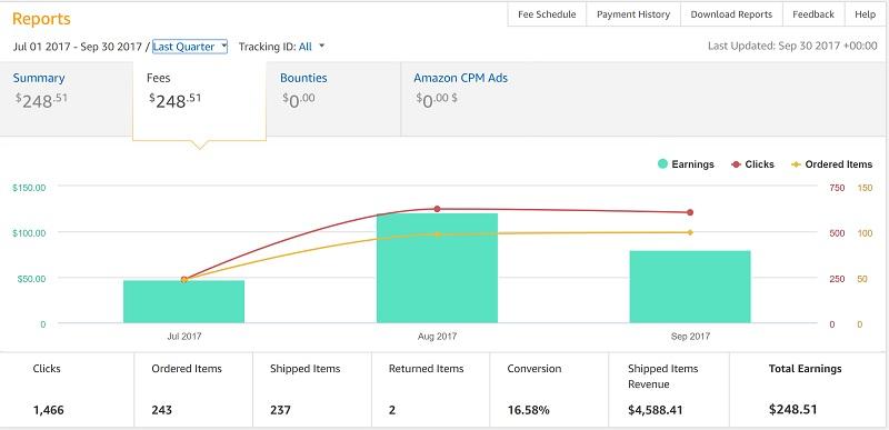 Amazon USA Q3 2017
